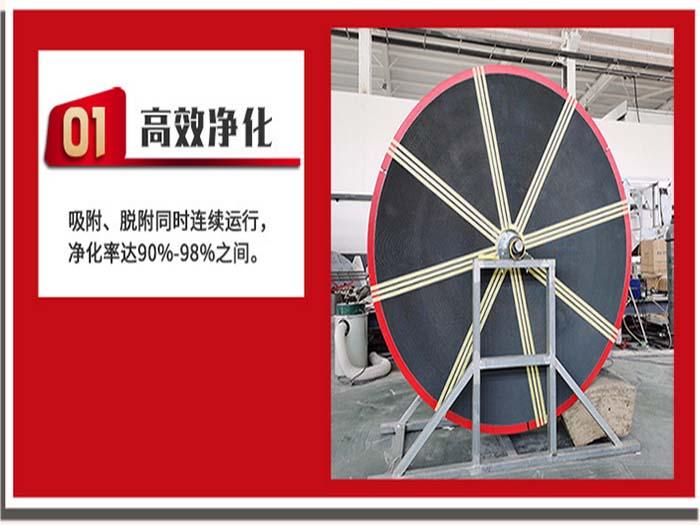 沸石转轮和活性炭吸附对比